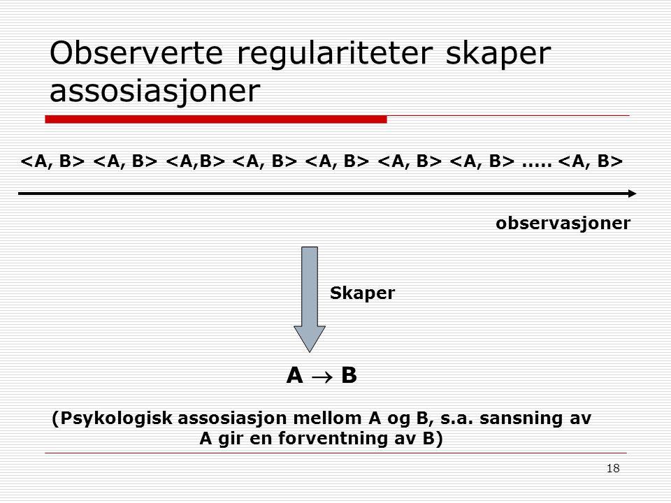 Observerte regulariteter skaper assosiasjoner