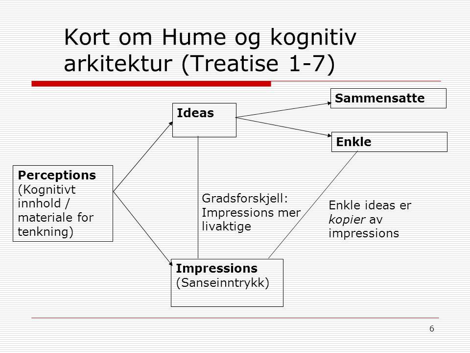 Kort om Hume og kognitiv arkitektur (Treatise 1-7)