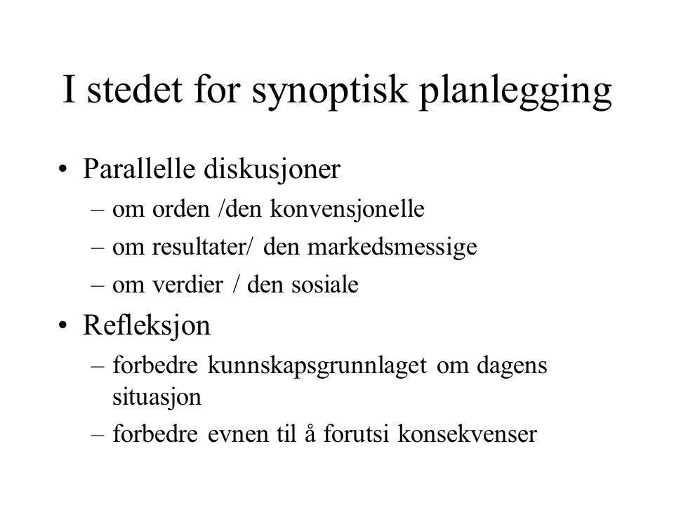 I stedet for synoptisk planlegging