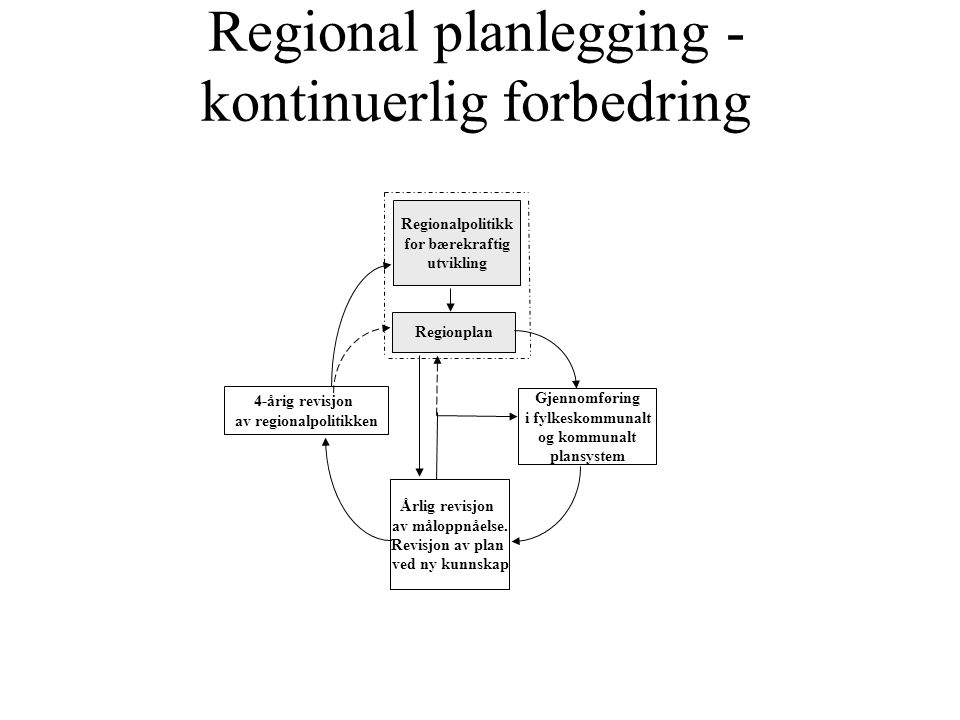 Regional planlegging - kontinuerlig forbedring
