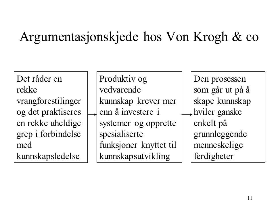Argumentasjonskjede hos Von Krogh & co
