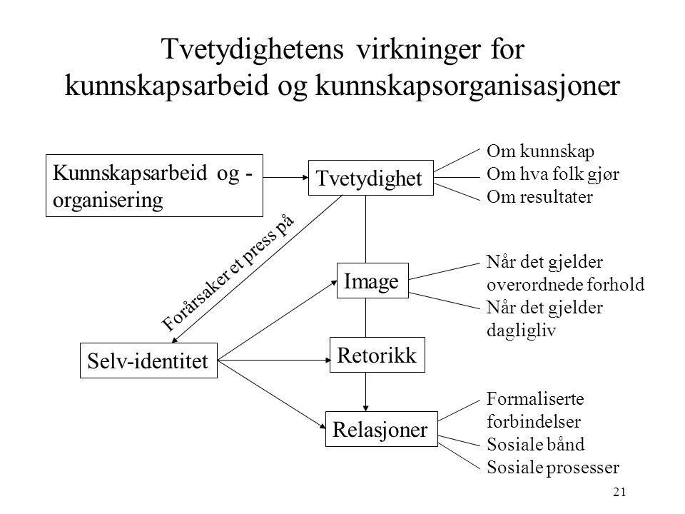 Tvetydighetens virkninger for kunnskapsarbeid og kunnskapsorganisasjoner