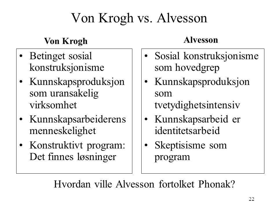 Von Krogh vs. Alvesson Betinget sosial konstruksjonisme