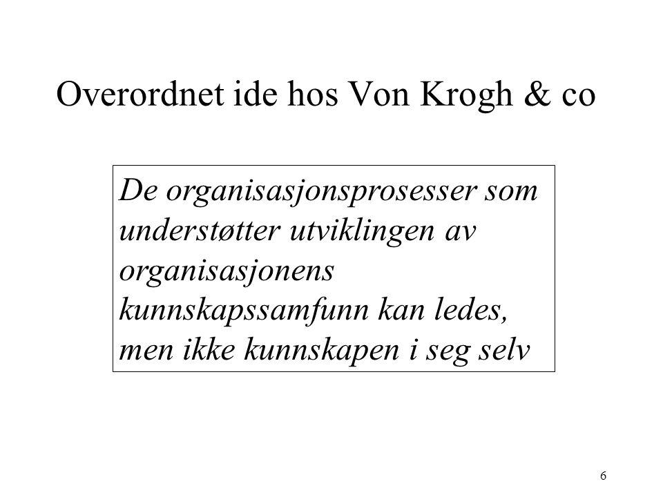 Overordnet ide hos Von Krogh & co