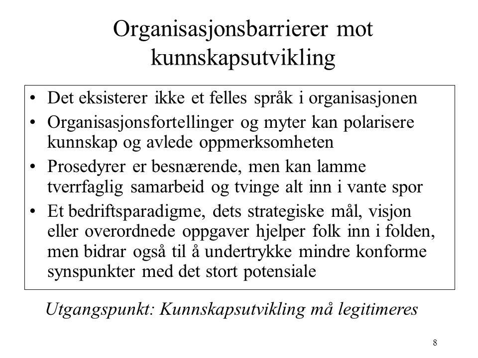 Organisasjonsbarrierer mot kunnskapsutvikling