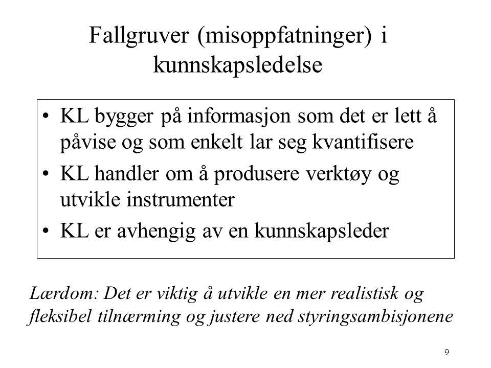 Fallgruver (misoppfatninger) i kunnskapsledelse