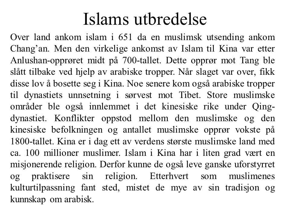 Islams utbredelse