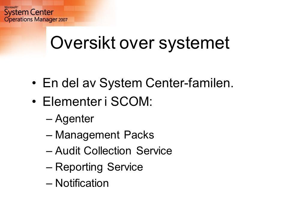 Oversikt over systemet