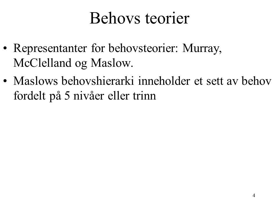Behovs teorier Representanter for behovsteorier: Murray, McClelland og Maslow.