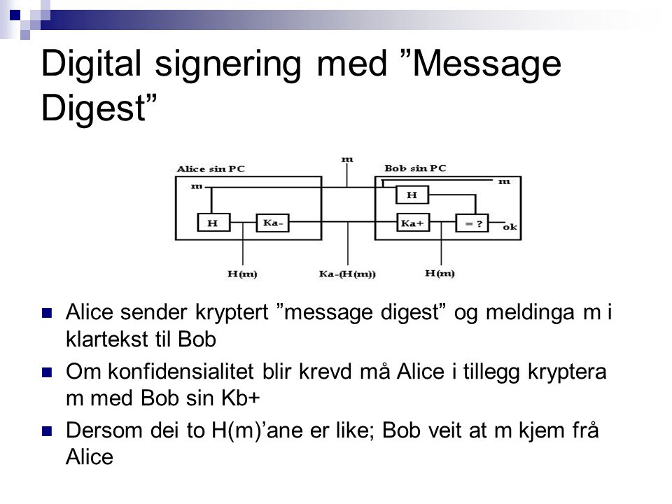 Digital signering med Message Digest
