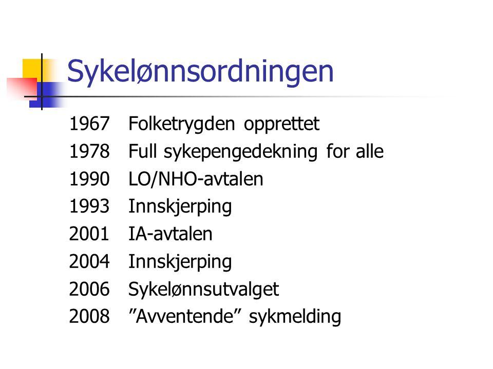 Sykelønnsordningen 1967 Folketrygden opprettet