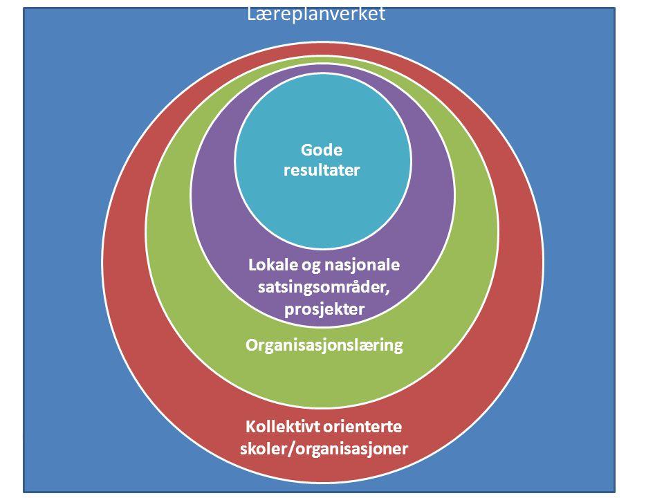 Læreplanverket Gode resultater Nasjonale og, lokale satsingsområder