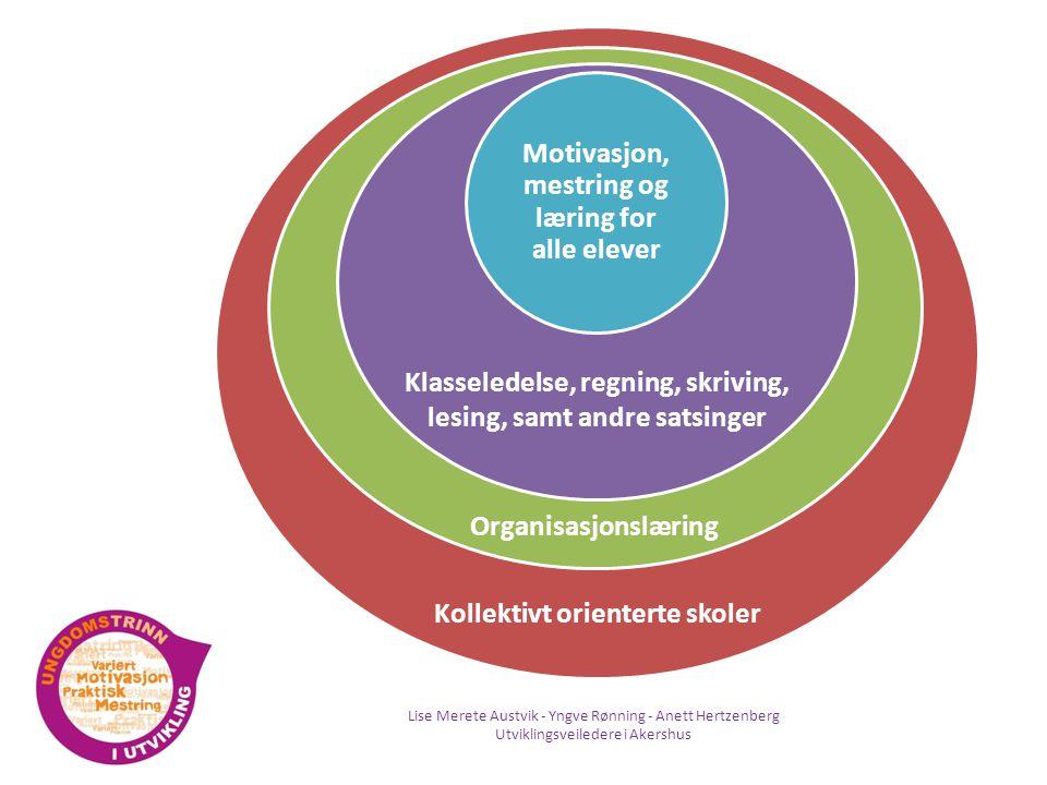 Motivasjon, mestring og læring for alle elever