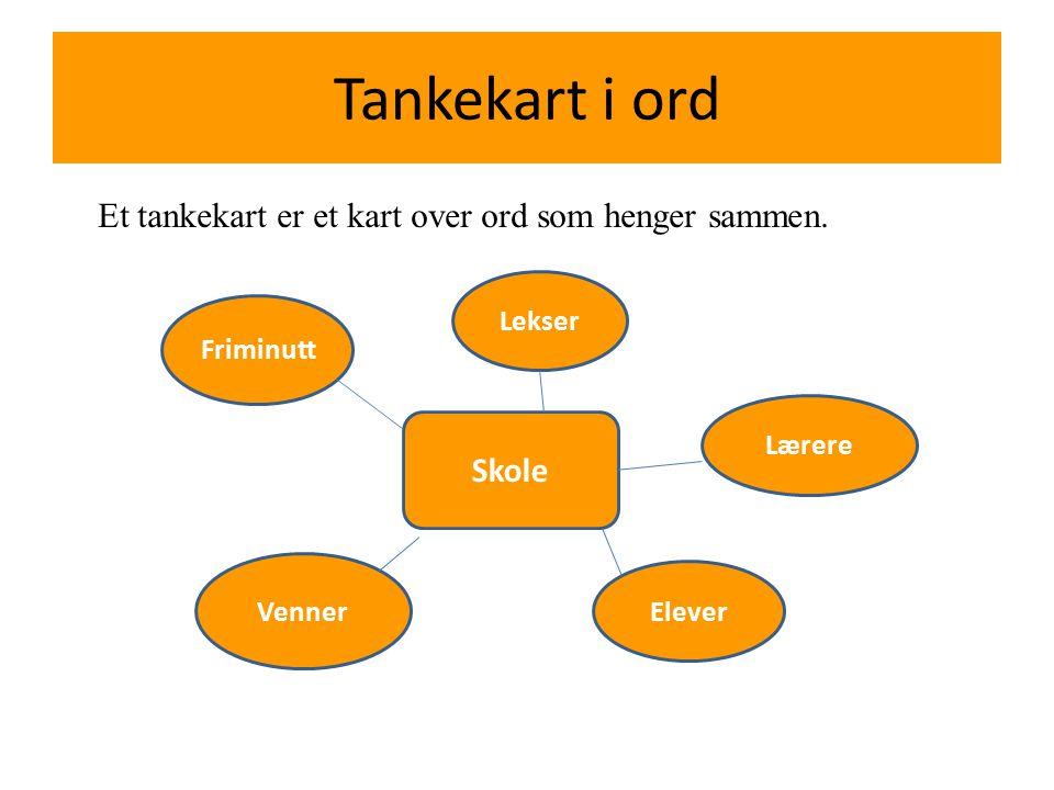Tankekart i ord Et tankekart er et kart over ord som henger sammen.