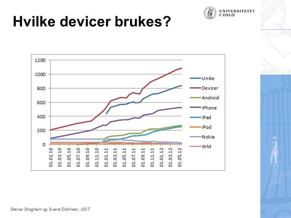 Hvilke devicer brukes