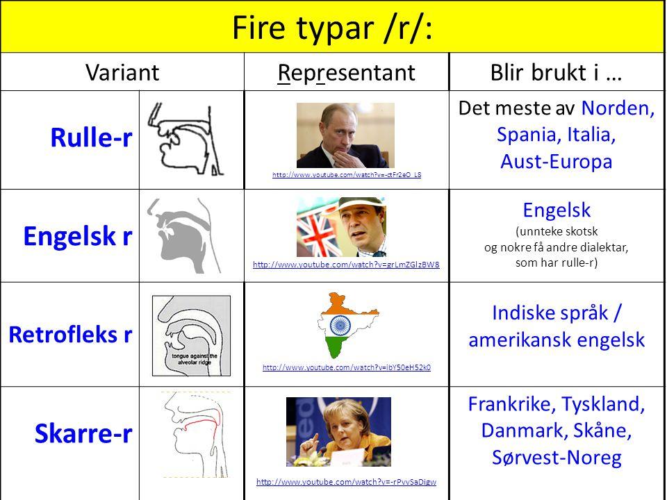 Fire typar /r/: Rulle-r Engelsk r Skarre-r Variant Representant