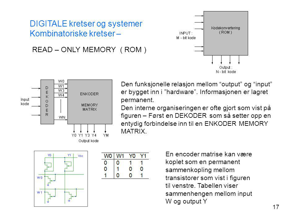 DIGITALE kretser og systemer Kombinatoriske kretser –