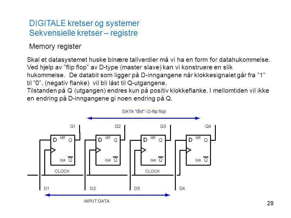 DIGITALE kretser og systemer Sekvensielle kretser – registre