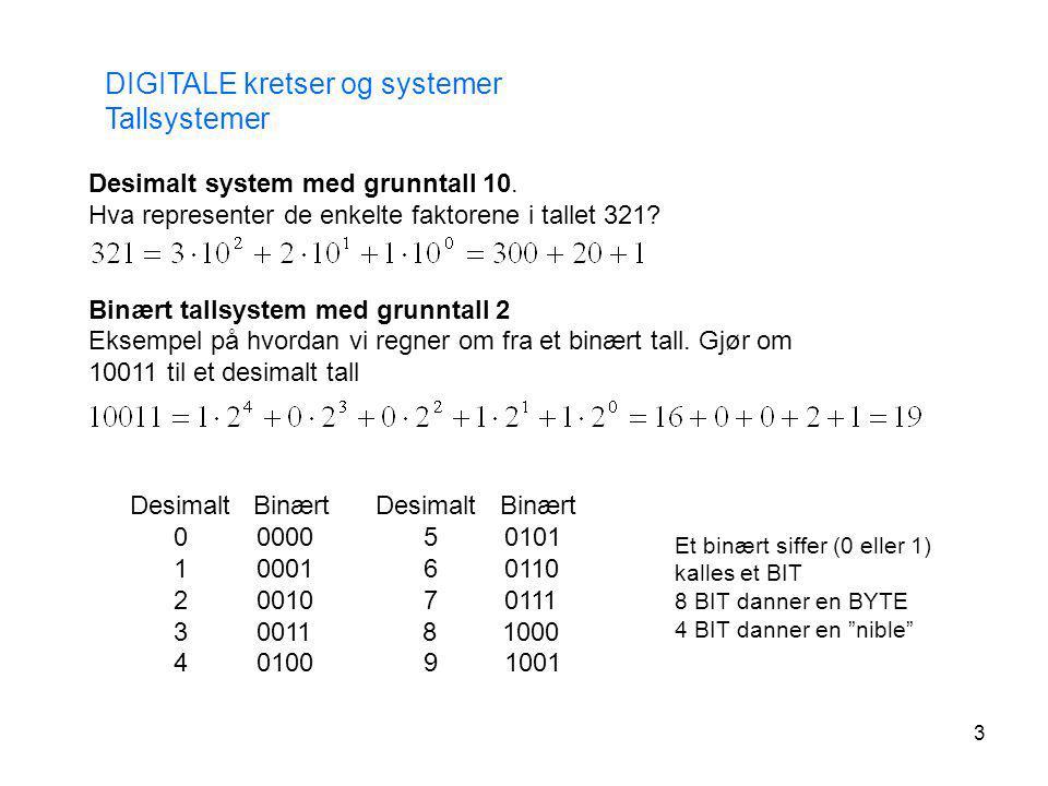 DIGITALE kretser og systemer Tallsystemer