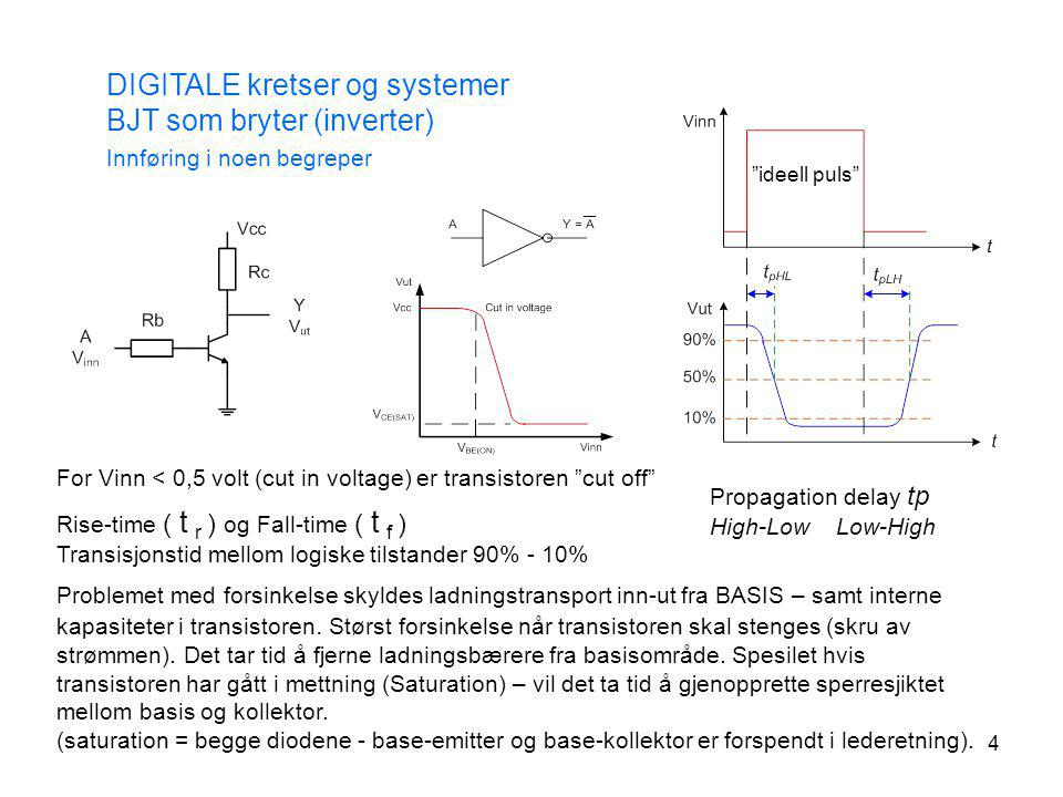 DIGITALE kretser og systemer BJT som bryter (inverter)