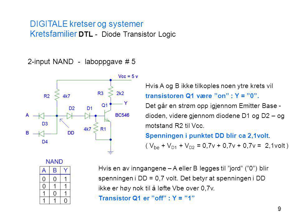 DIGITALE kretser og systemer