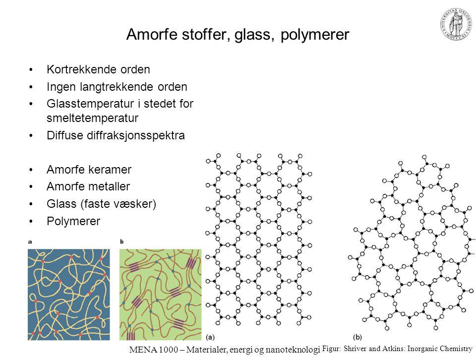 Amorfe stoffer, glass, polymerer