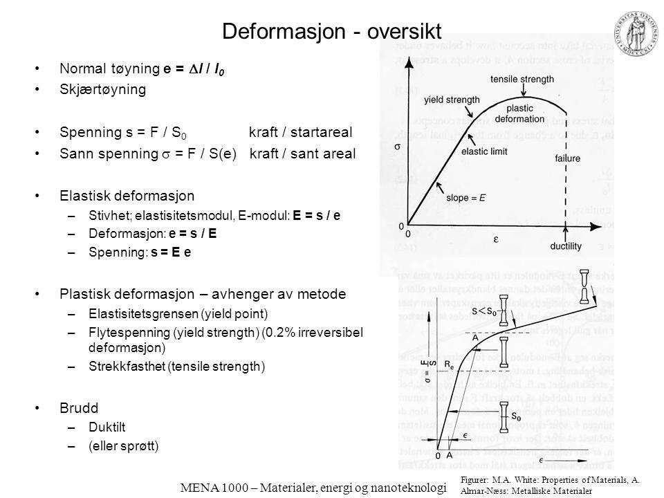 Deformasjon - oversikt