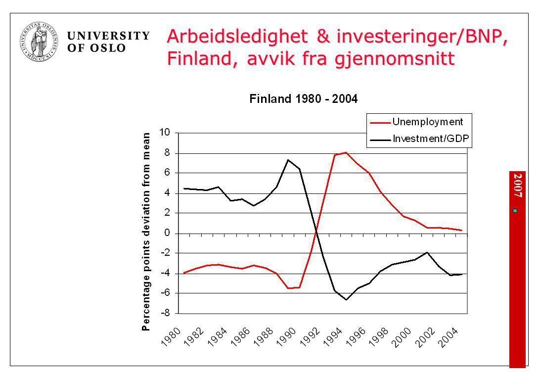 Arbeidsledighet & investeringer/BNP, Norge, avvik fra gjennomsnitt