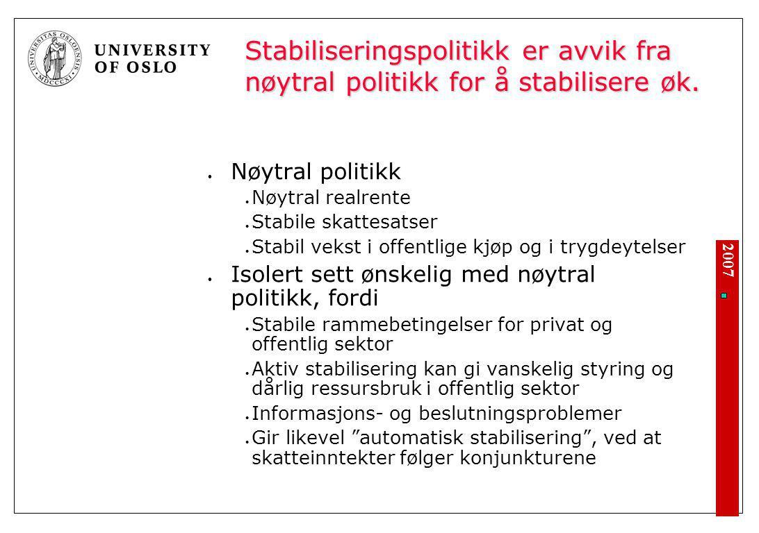 Disposisjon Hva er stabiliseringspolitikk