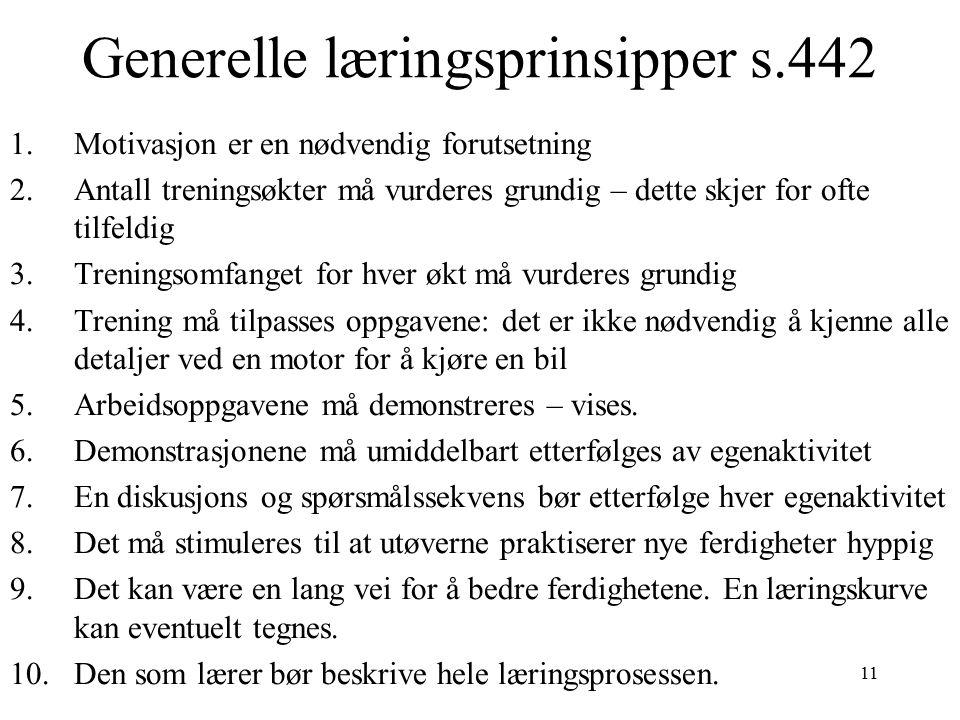 Generelle læringsprinsipper s.442