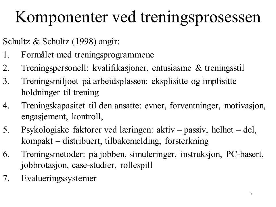 Komponenter ved treningsprosessen