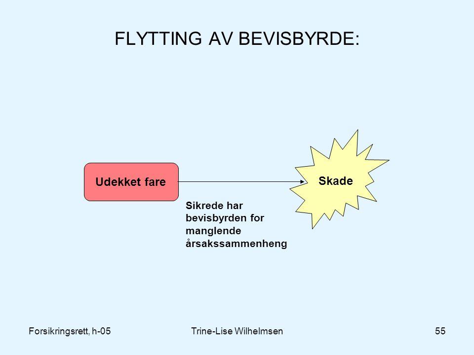 FLYTTING AV BEVISBYRDE: