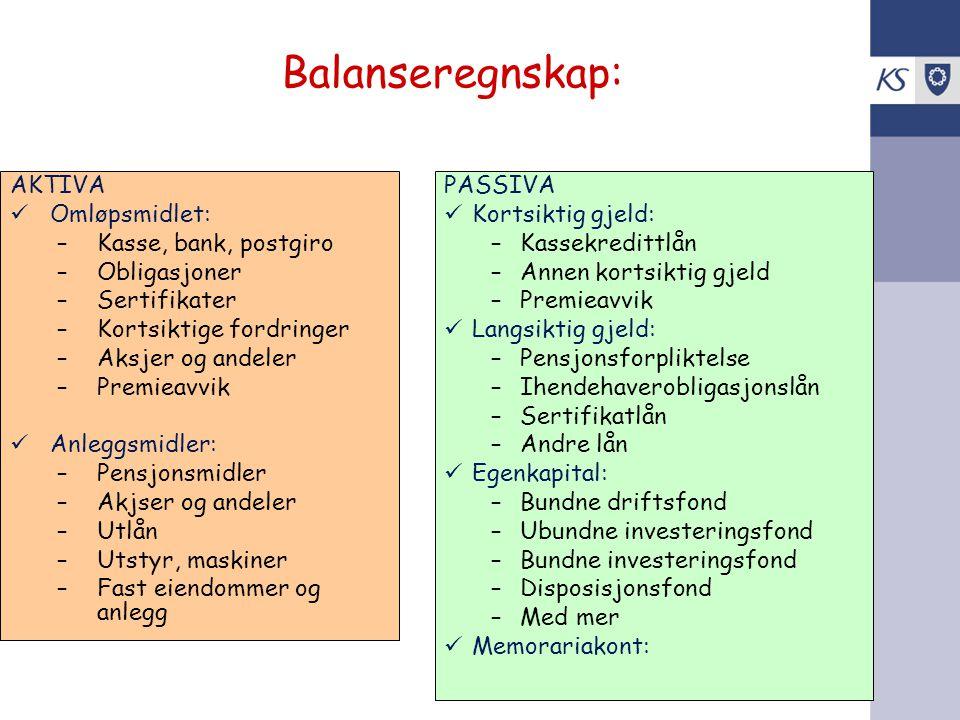 Balanseregnskap: AKTIVA Omløpsmidlet: Kasse, bank, postgiro