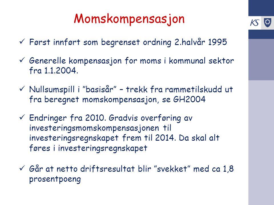 Momskompensasjon Først innført som begrenset ordning 2.halvår 1995