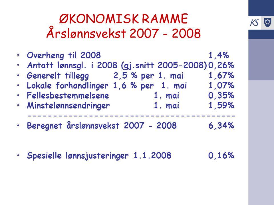 ØKONOMISK RAMME Årslønnsvekst 2007 - 2008