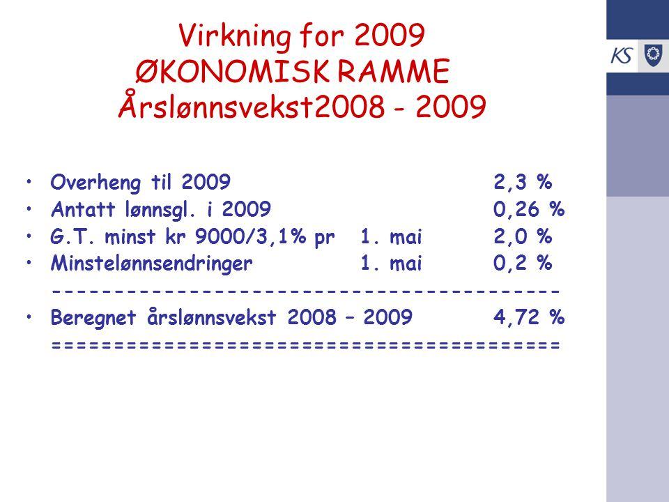 Virkning for 2009 ØKONOMISK RAMME Årslønnsvekst2008 - 2009