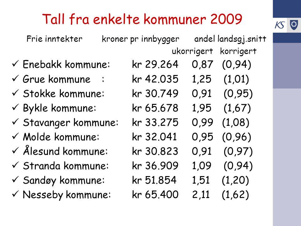 Tall fra enkelte kommuner 2009