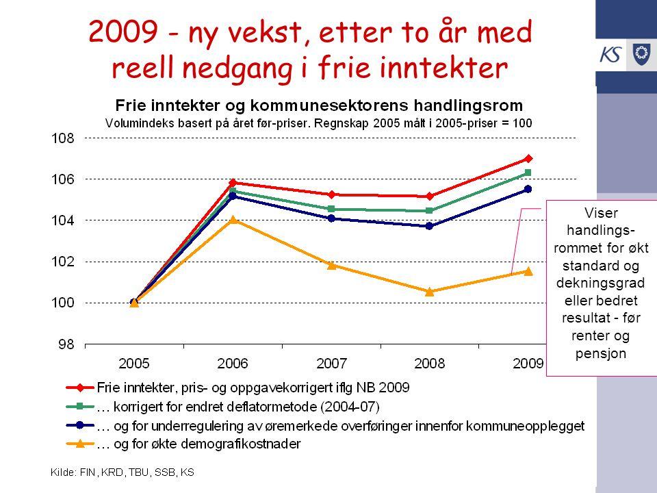 2009 - ny vekst, etter to år med reell nedgang i frie inntekter