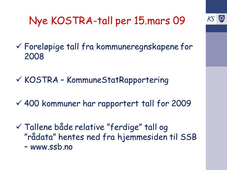 Nye KOSTRA-tall per 15.mars 09