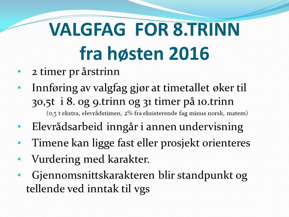 VALGFAG FOR 8.TRINN fra høsten 2016
