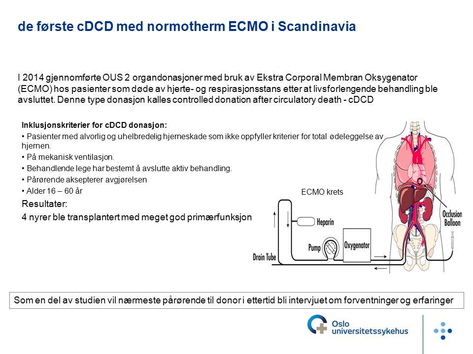 de første cDCD med normotherm ECMO i Scandinavia