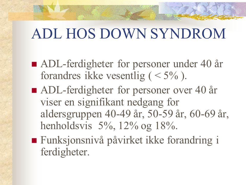 ADL HOS DOWN SYNDROM ADL-ferdigheter for personer under 40 år forandres ikke vesentlig ( < 5% ).
