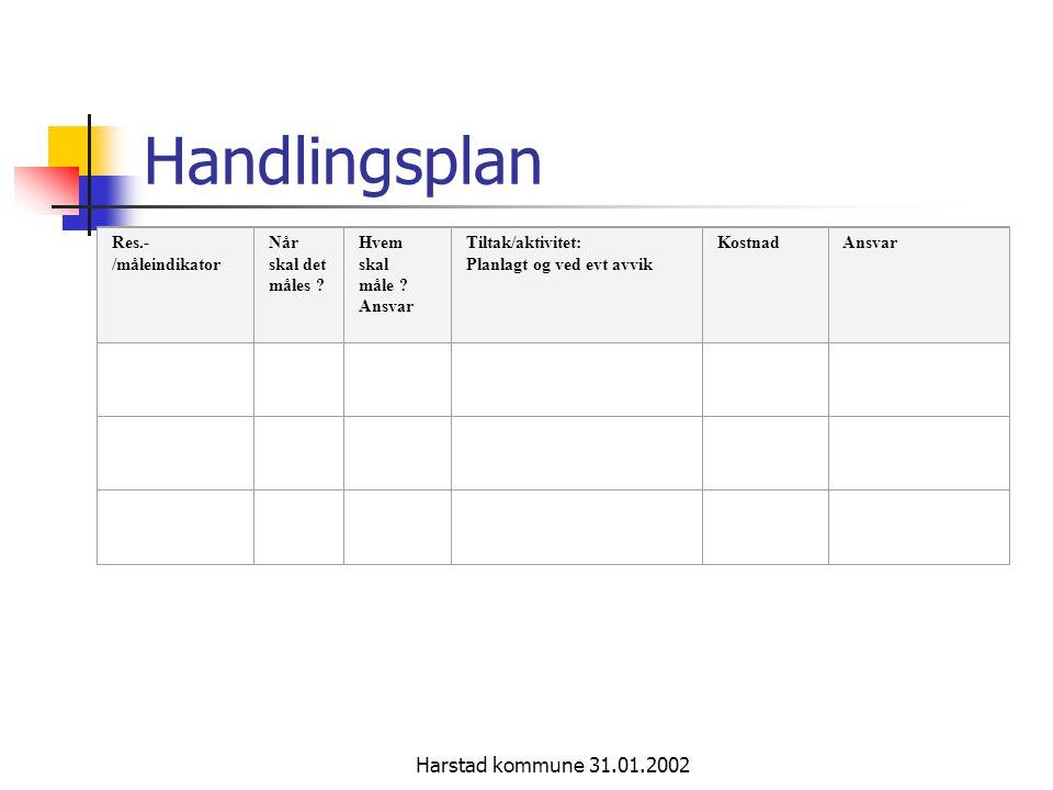 Handlingsplan Harstad kommune 31.01.2002 Res.-/måleindikator