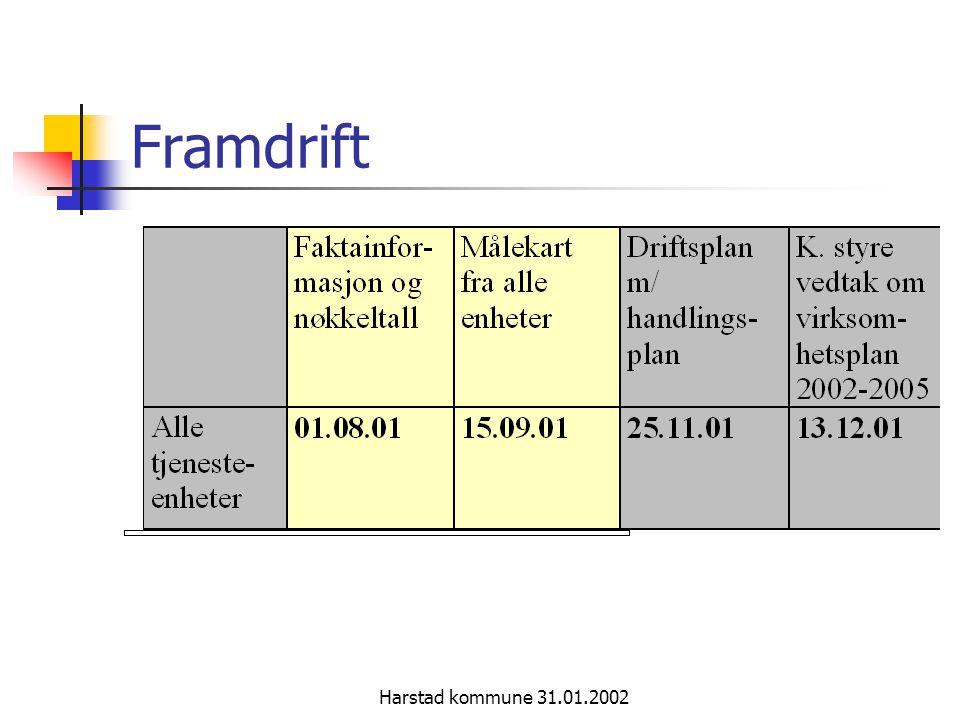Framdrift Harstad kommune 31.01.2002