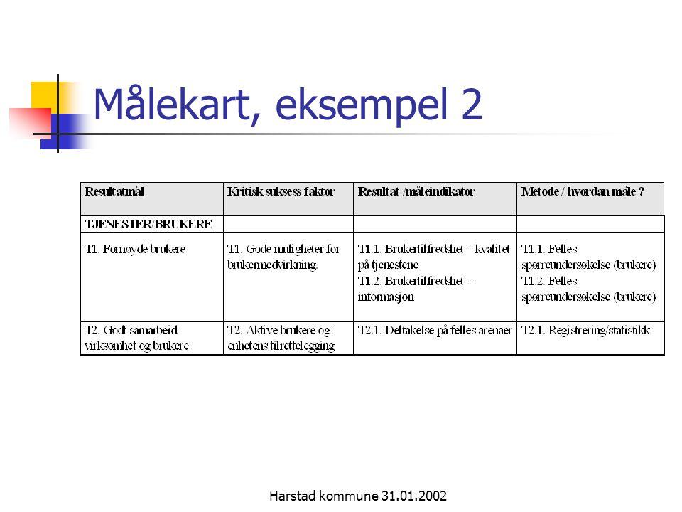 Målekart, eksempel 2 Harstad kommune 31.01.2002