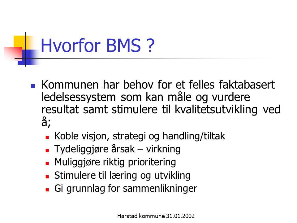 Hvorfor BMS