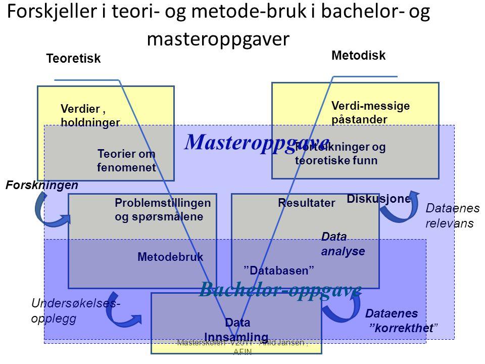 Forskjeller i teori- og metode-bruk i bachelor- og masteroppgaver