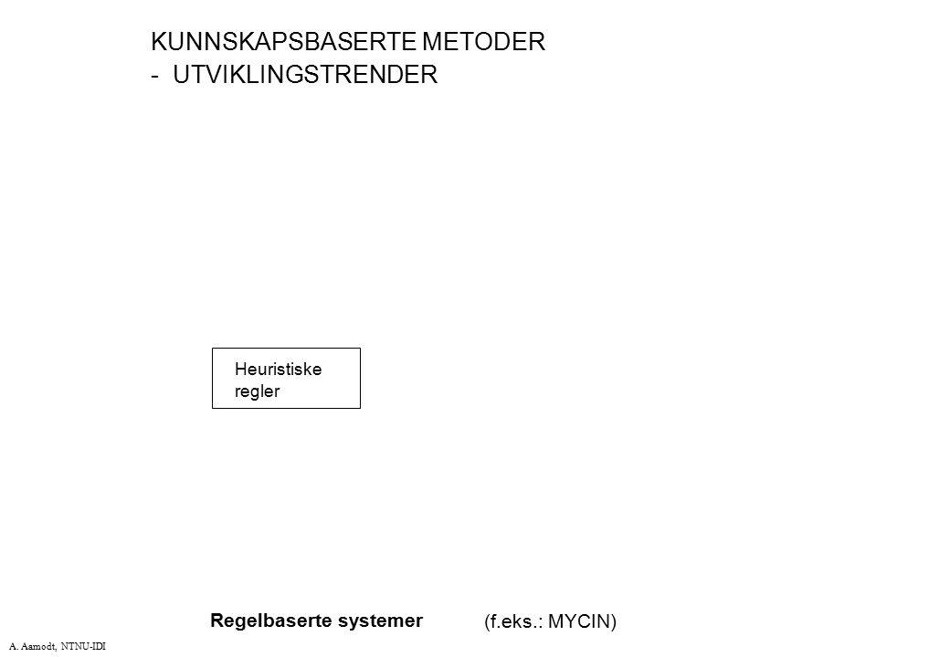 KUNNSKAPSBASERTE METODER - UTVIKLINGSTRENDER