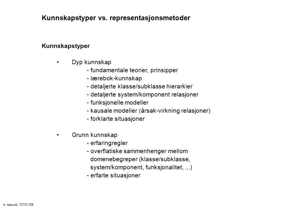 Kunnskapstyper vs. representasjonsmetoder