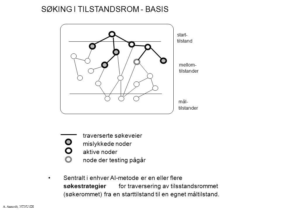 SØKING I TILSTANDSROM - BASIS
